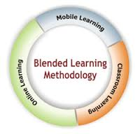 Using Codio in your Blended Learning Classroom